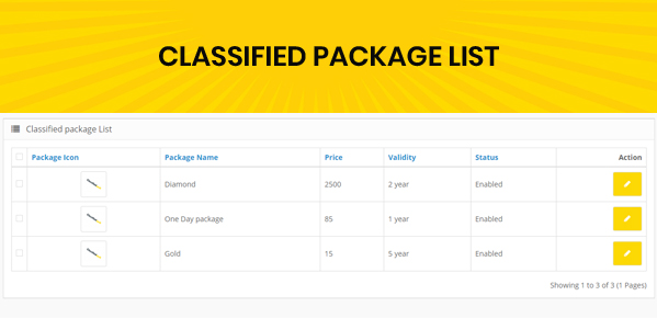classified custom script admin package with payment page